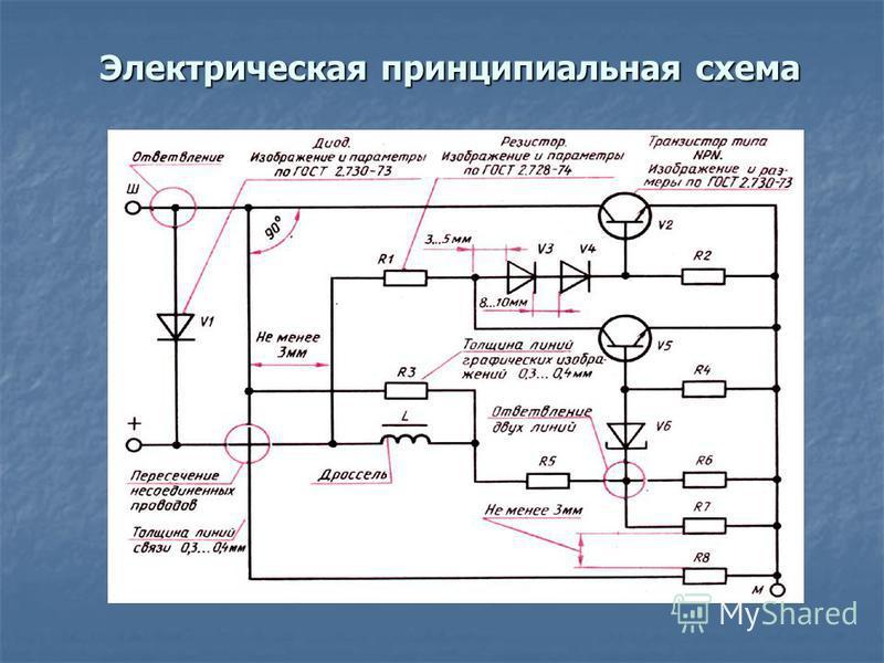 Виды графических изображений схемы диаграммы и графики Проекционные изображения