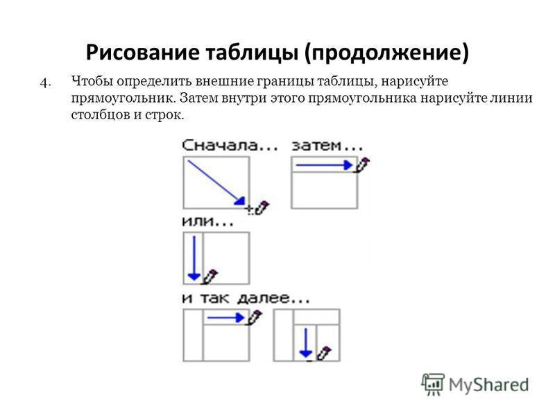 Рисование таблицы (продолжение) 4. Чтобы определить внешние границы таблицы, нарисуйте прямоугольник. Затем внутри этого прямоугольника нарисуйте линии столбцов и строк.