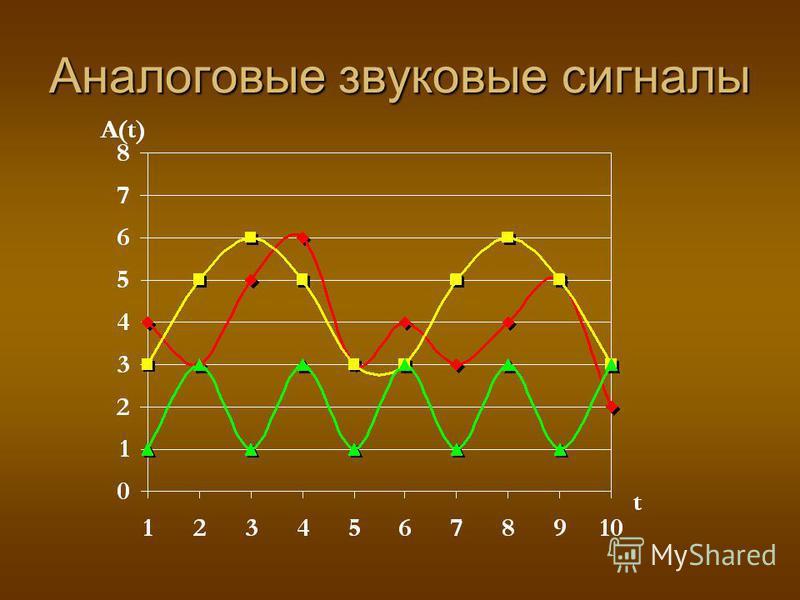 Аналоговые звуковые сигналы