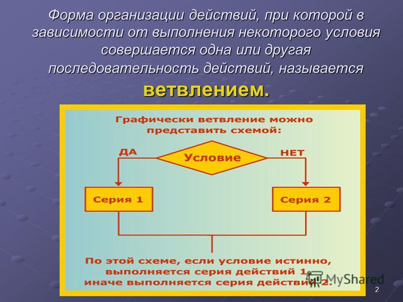 2 Форма организации действий, при которой в зависимости от выполнения некоторого условия совершается одна или другая последовательность действий, называется ветвлением.