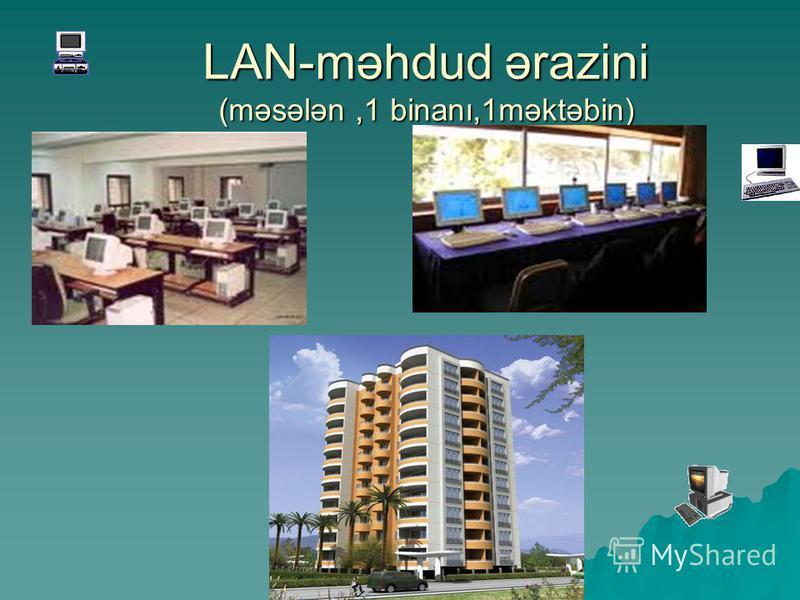 LAN-məhdud ərazini (məsələn,1 binanı,1məktəbin)
