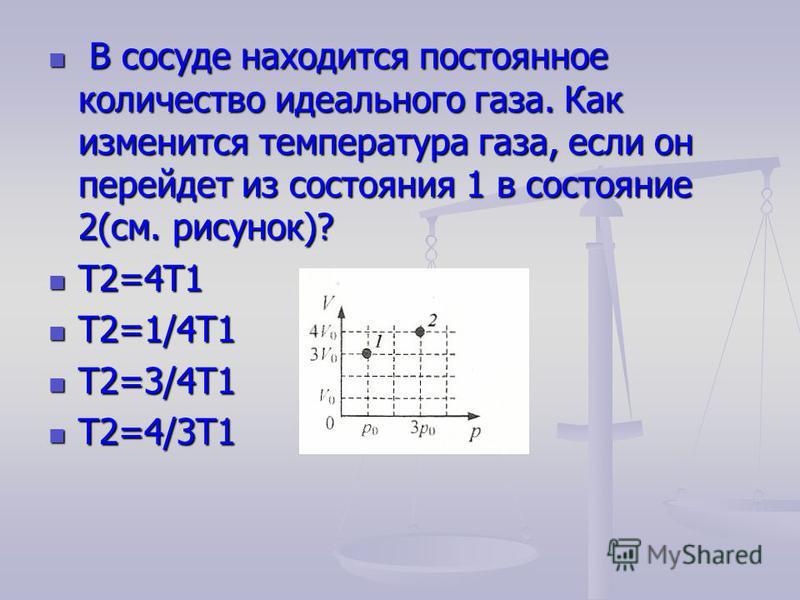 В сосуде находится постоянное количество идеального газа. Как изменится температура газа, если он перейдет из состояния 1 в состояние 2(см. рисунок)? В сосуде находится постоянное количество идеального газа. Как изменится температура газа, если он пе