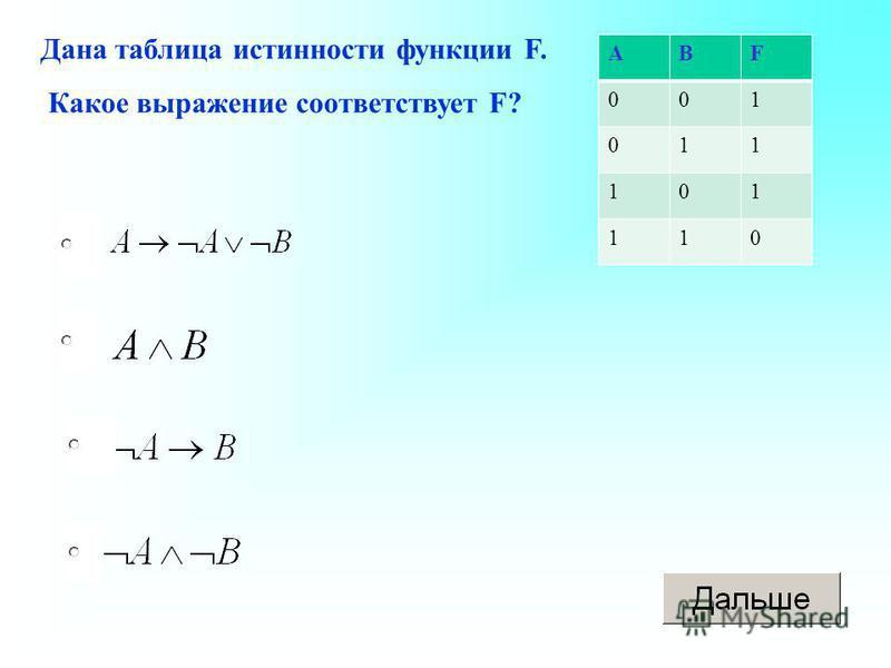 Дана таблица истинности функции F. Какое выражение соответствует F? АВF 001 011 101 110
