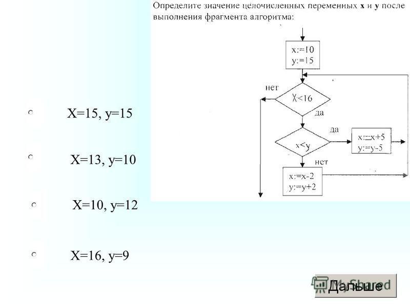 Х=16, у=9 Х=13, у=10 Х=10, у=12 Х=15, у=15
