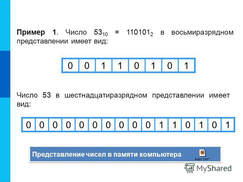 Пример 1. Число 53 10 = 110101 2 в восьмиразрядном представлении имеет вид: 00110101 Число 53 в шестнадцатиразрядном представлении имеет вид: 0000000000110101 Представление чисел в памяти компьютера