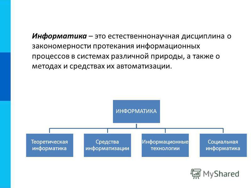 Информатика – это естественнонаучная дисциплина о закономерности протекания информационных процессов в системах различной природы, а также о методах и средствах их автоматизации. ИНФОРМАТИКА Теоретическая информатика Средства информатизации Информаци