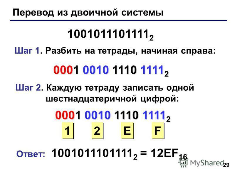 29 Перевод из двоичной системы 1001011101111 2 Шаг 1. Разбить на тетрады, начиная справа: 0001 0010 1110 1111 2 Шаг 2. Каждую тетраду записать одной шестнадцатеричной цифрой: 0001 0010 1110 1111 2 1 1 2 2 E E F F Ответ: 1001011101111 2 = 12EF 16