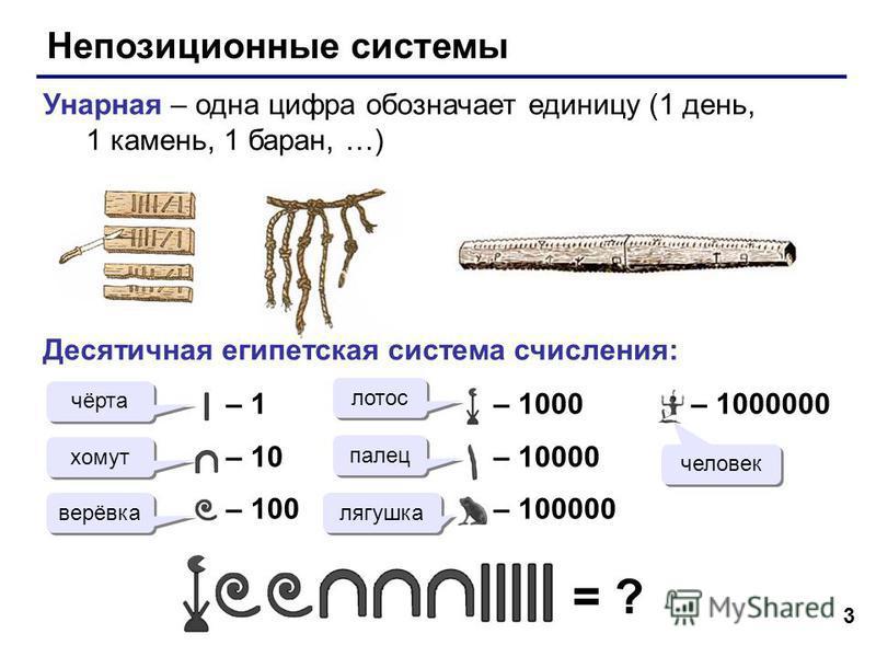 3 Непозиционные системы Унарная – одна цифра обозначает единицу (1 день, 1 камень, 1 баран, …) Десятичная египетская система счисления: – 1 – 10 – 100 – 1000 – 10000 – 100000 – 1000000 чёрта хомут верёвка лотос палец лягушка человек = ?