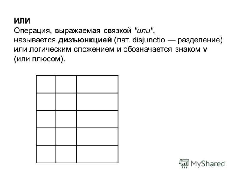 ИЛИ Операция, выражаемая связкой или, называется дизъюнкцией (лат. disjunctio разделение) или логическим сложением и обозначается знаком v (или плюсом).
