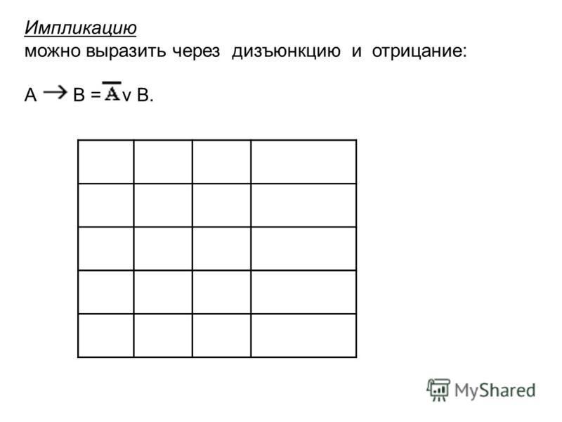 Импликацию можно выразить через дизъюнкцию и отрицание: А В = v В.