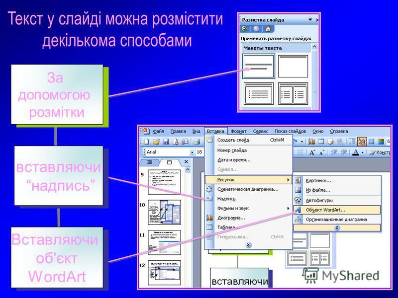 За допомогою розмітки вставляючи надпись Вставляючи об'єкт WordArt