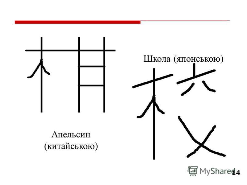 14 Апельсин (китайською) Школа (японською)