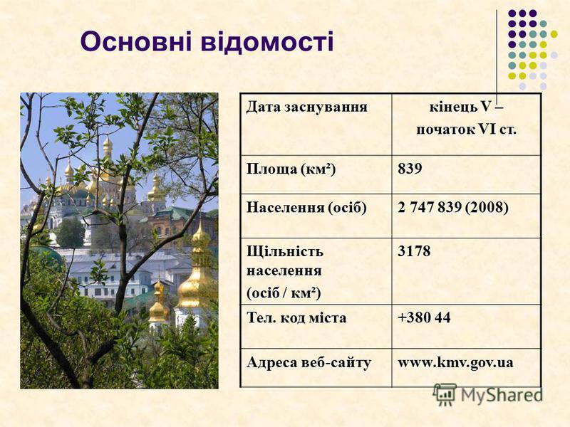 Основні відомості Дата заснування кінець V – початок VI ст. Площа (км²) 839 Населення (осіб) 2 747 839 (2008) Щільність населення (осіб / км²) 3178 Тел. код міста +380 44 Адреса веб-сайту www.kmv.gov.ua