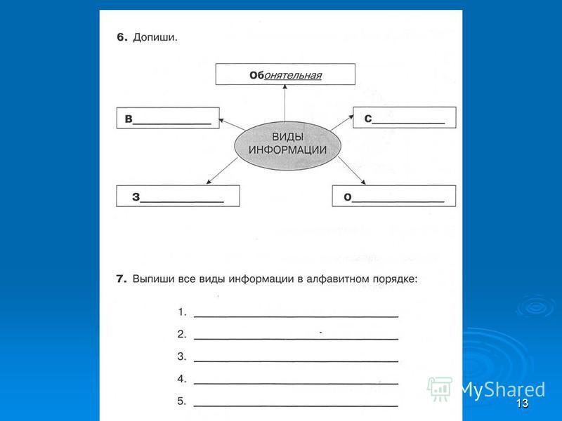 г. Кыштым МОУ СОШ 3 Яргутова Н.П.13