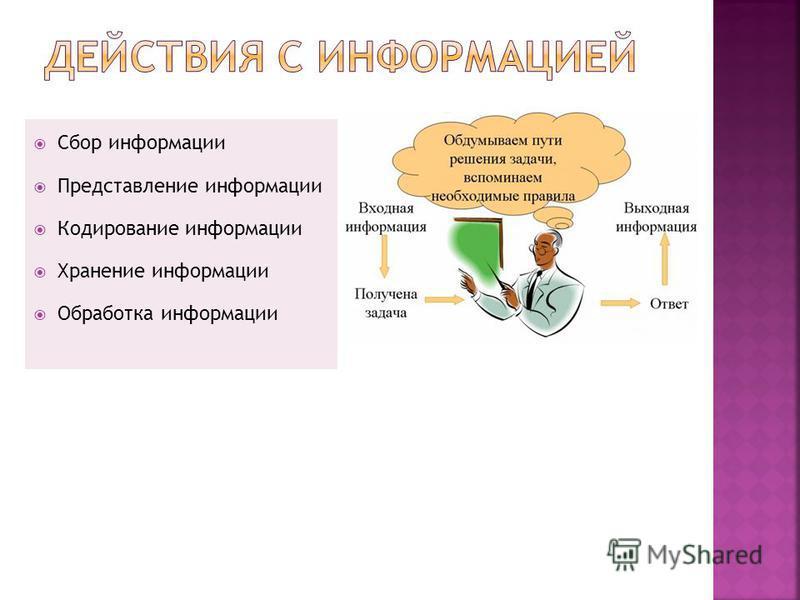 Скачать презентации для 3 класса обработка информации