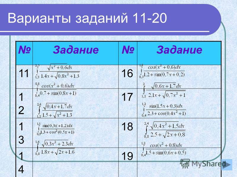 Варианты заданий 11-20 Задание Задание 1116 1212 17 1313 18 1414 19 1515 20
