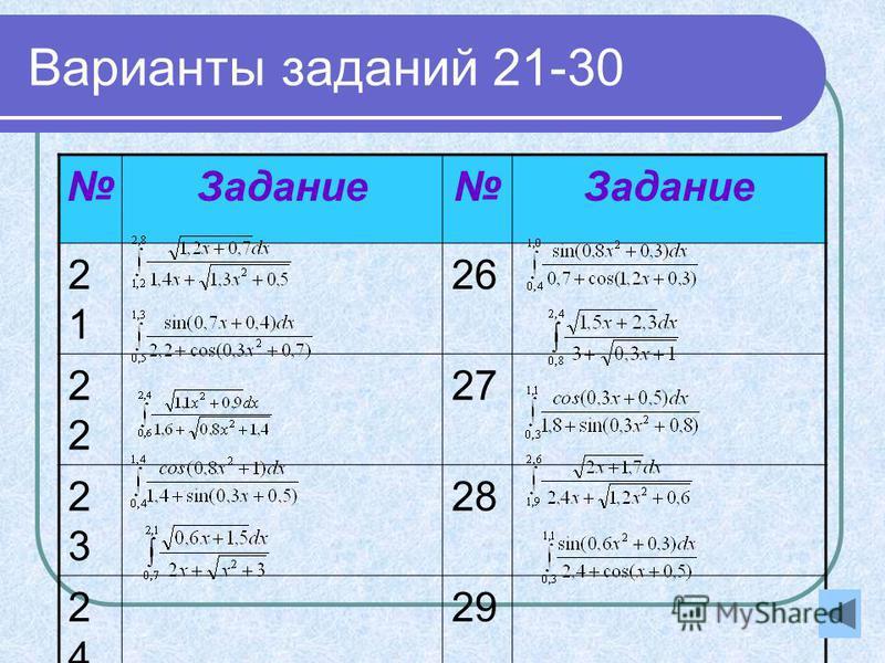 Варианты заданий 21-30 Задание Задание 2121 26 2 27 2323 28 2424 29 2525 30