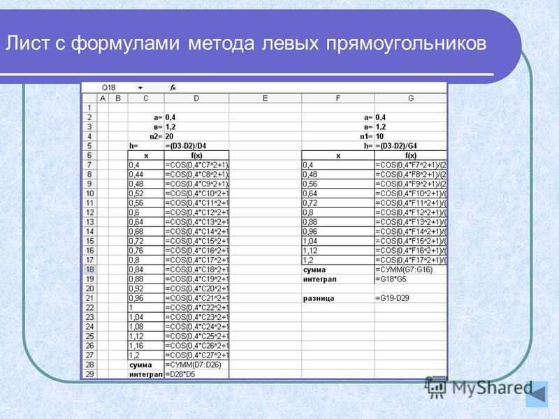 Лист с формулами метода левых прямоугольников