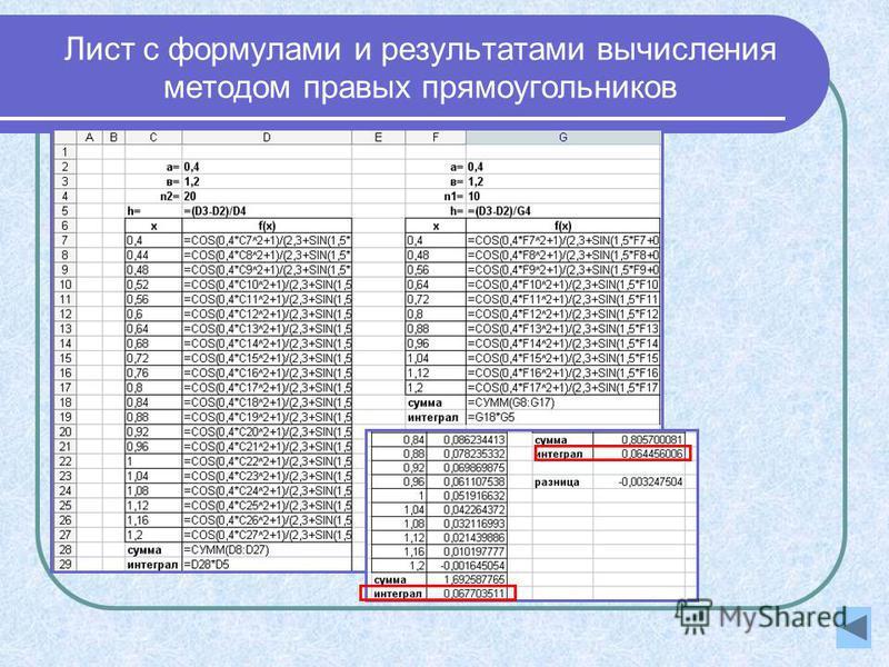 Лист с формулами и результатами вычисления методом правых прямоугольников