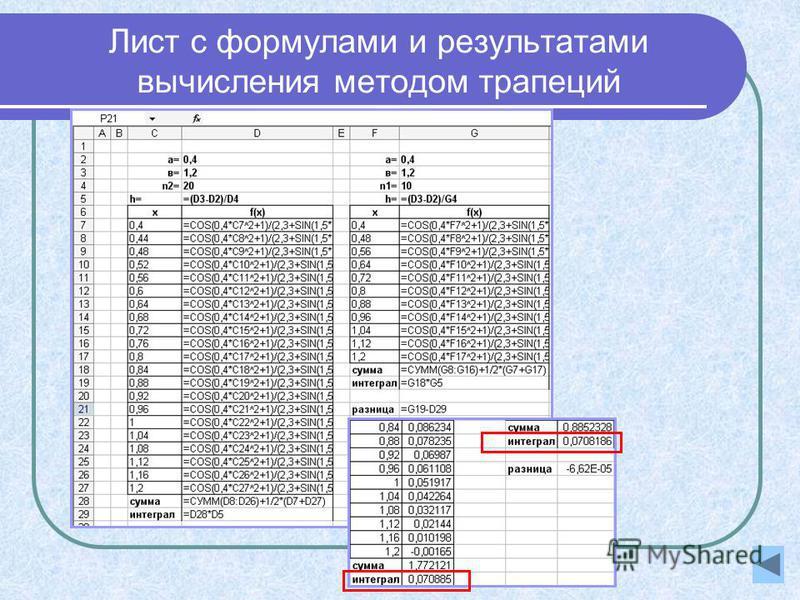 Лист с формулами и результатами вычисления методом трапеций