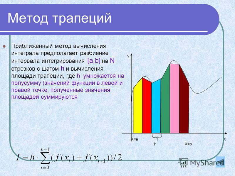 Метод трапеций Приближенный метод вычисления интеграла предполагает разбиение интервала интегрирования [a,b] на N отрезков с шагом h и вычисления площади трапеции, где h умножается на полусумму (значений функции в левой и правой точке, полученные зна