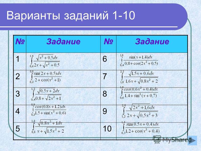 Варианты заданий 1-10 Задание Задание 16 27 38 49 510