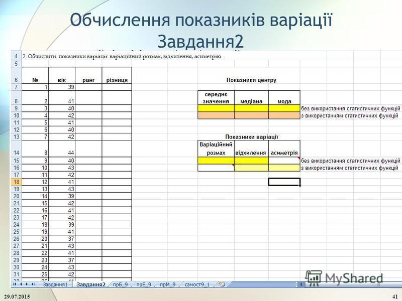 Обчислення показників варіації Завдання2 29.07.201541