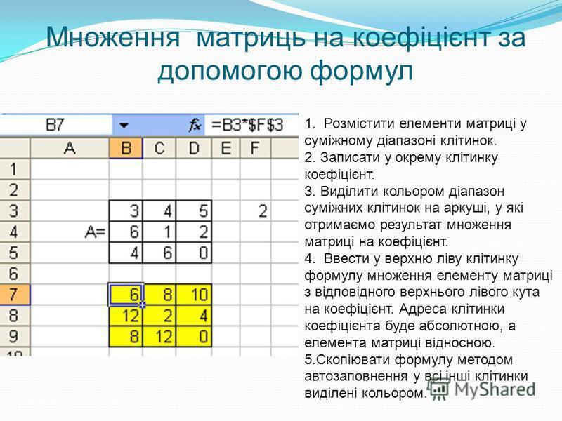 Множення матриць на коефіцієнт за допомогою формул 1. Розмістити елементи матриці у суміжному діапазоні клітинок. 2. Записати у окрему клітинку коефіцієнт. 3. Виділити кольором діапазон суміжних клітинок на аркуші, у які отримаємо результат множення