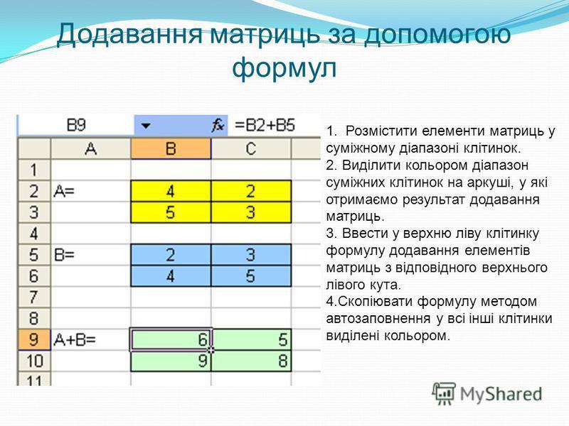 Додавання матриць за допомогою формул 1. Розмістити елементи матриць у суміжному діапазоні клітинок. 2. Виділити кольором діапазон суміжних клітинок на аркуші, у які отримаємо результат додавання матриць. 3. Ввести у верхню ліву клітинку формулу дода