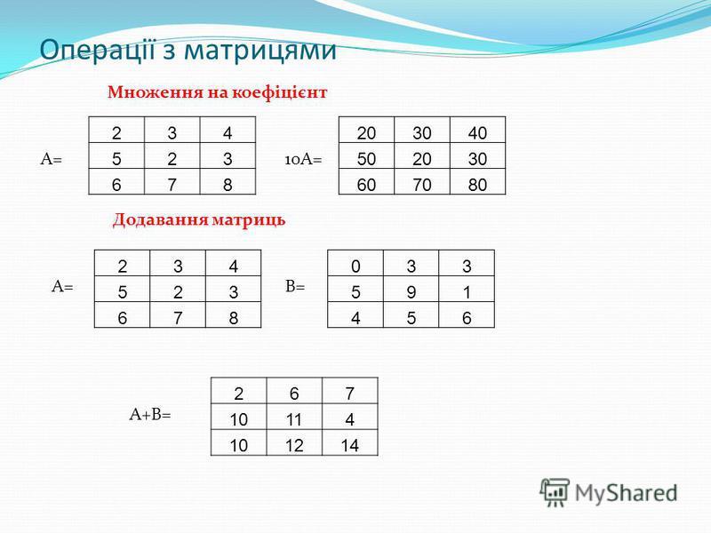 Операції з матрицями 234 523 678 А=10А= 203040 502030 607080 Множення на коефіцієнт Додавання матриць 234 523 678 А= 033 591 456 В= 267 10114 101214 А+В=