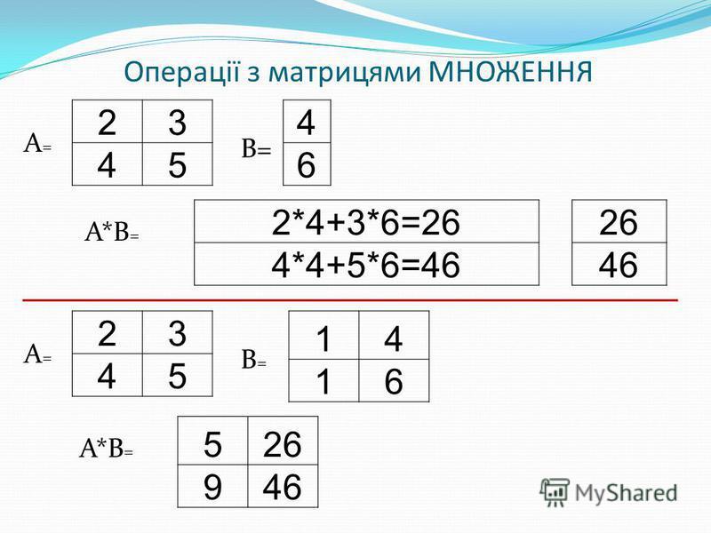23 45 Операції з матрицями МНОЖЕННЯ 4 6 А=А= В= 2*4+3*6=26 4*4+5*6=46 А*В = 26 46 23 45 А=А= 14 16 В=В= А*В = 526 946