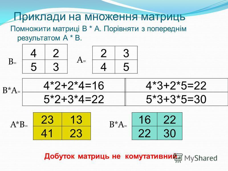 Приклади на множення матриць Помножити матриці В * А. Порівняти з попереднім результатом А * В. 23 45 А=А= 42 53 В=В= В*А = 4*2+2*4=16 5*2+3*4=22 4*3+2*5=22 5*3+3*5=30 А*В = 2313 4123 В*А = 1622 30 Добуток матриць не комутативний
