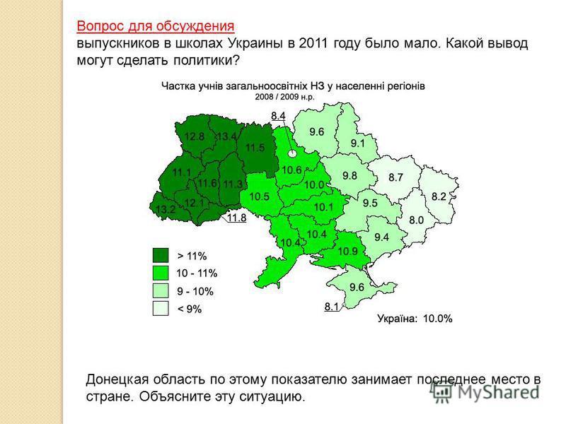Вопрос для обсуждения выпускников в школах Украины в 2011 году было мало. Какой вывод могут сделать политики? Донецкая область по этому показателю занимает последнее место в стране. Объясните эту ситуацию.