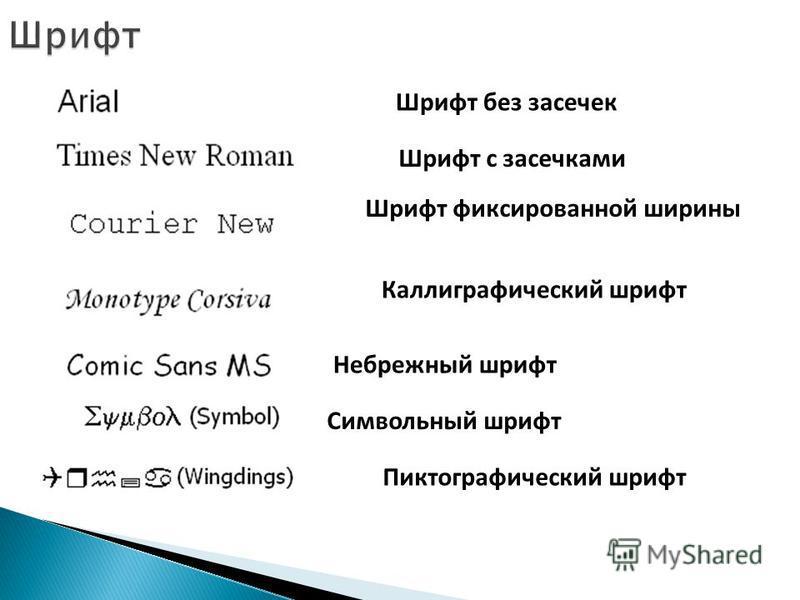 Шрифт без засечек Шрифт с засечками Шрифт фиксированной ширины Каллиграфический шрифт Небрежный шрифт Символьный шрифт Пиктографический шрифт