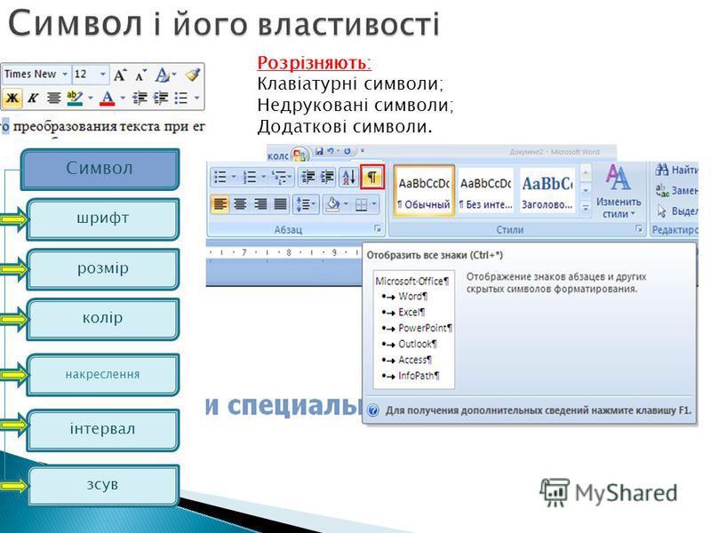 Символ накреслення колір інтервал шрифт розмір зсув Розрізняють: Клавіатурні символи; Недруковані символи; Додаткові символи.