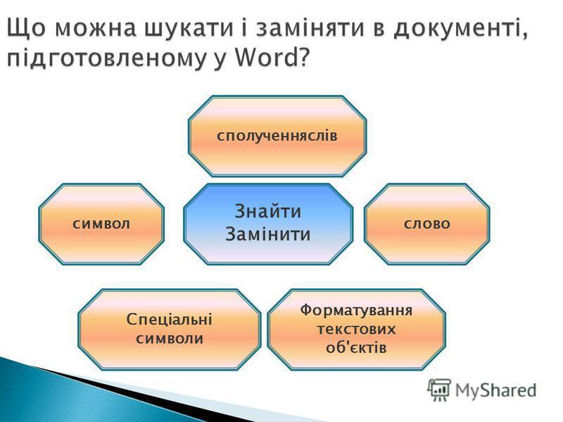 Знайти Замінити символслово сполученняслів Форматування текстових об'єктів Спеціальні символи
