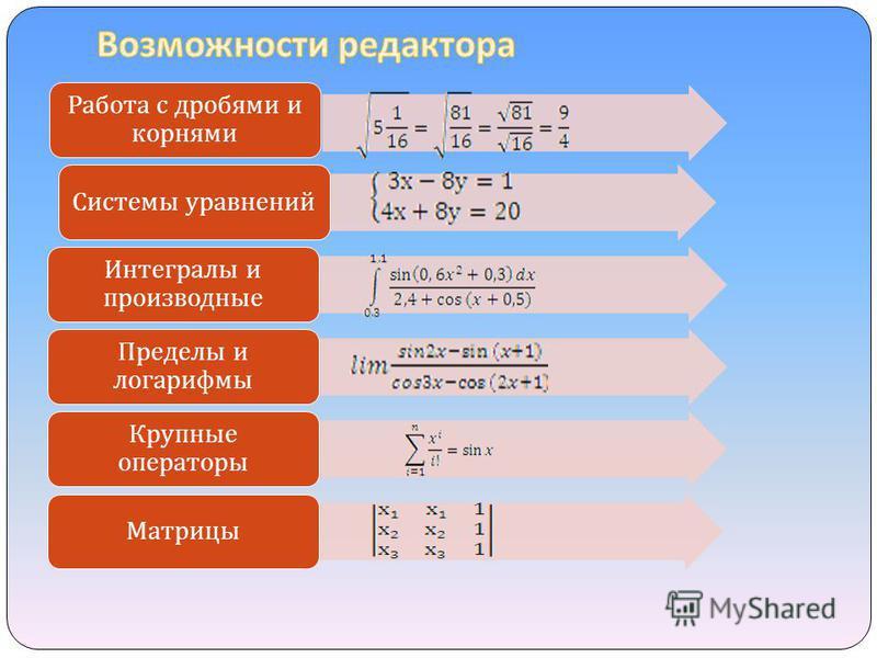 Работа с дробями и корнями Системы уравнений Интегралы и производные Пределы и логарифмы Крупные операторы Матрицы