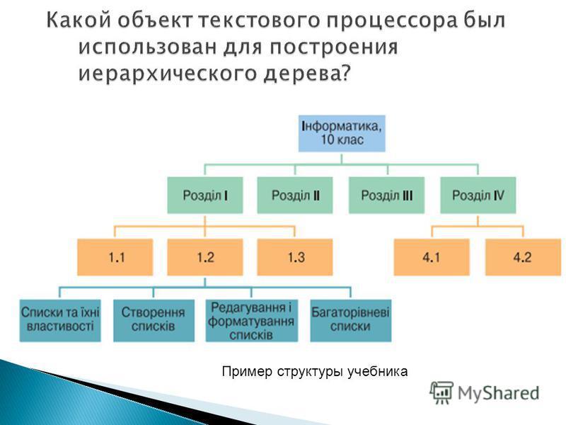 Пример структуры учебника