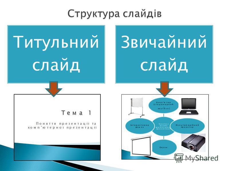 Титульний слайд Звичайний слайд