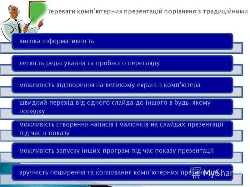 висока інформативністьлегкість редагування та пробного переглядуможливість відтворення на великому екрані з компютера швидкий перехід від одного слайда до іншого в будь-якому порядку можливість створення написів і малюнків на слайдах презентації під
