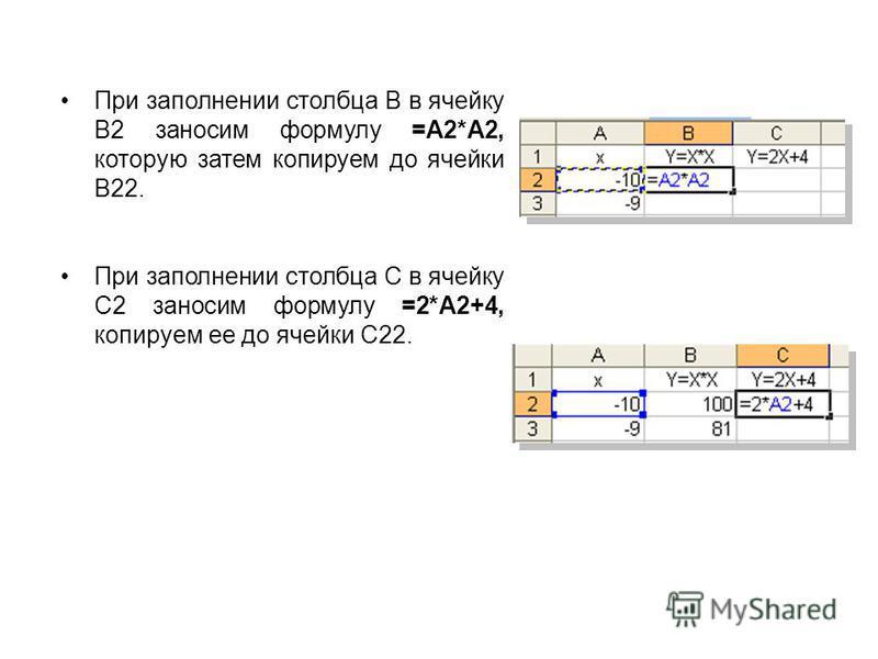 При заполнении столбца В в ячейку В2 заносим формулу =А2*А2, которую затем копируем до ячейки В22. При заполнении столбца С в ячейку С2 заносим формулу =2*А2+4, копируем ее до ячейки С22.