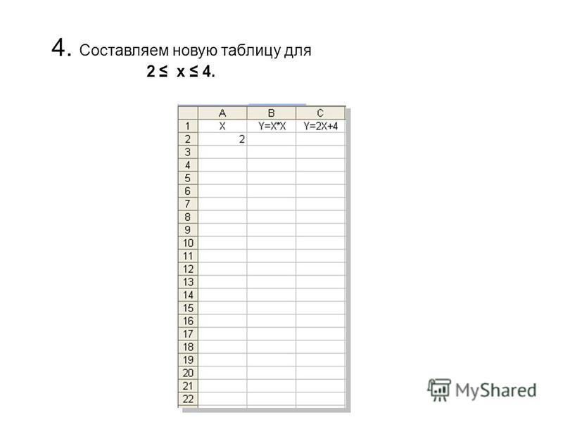 4. Составляем новую таблицу для 2 x 4.