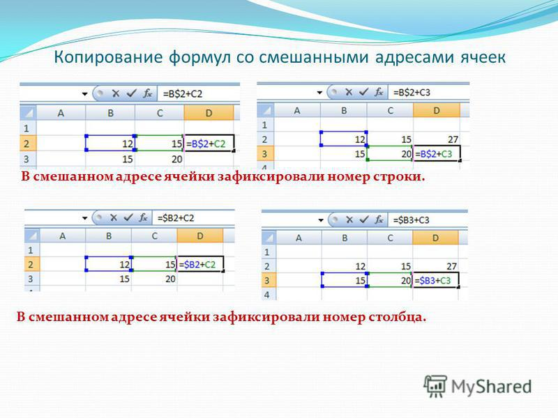 Копирование формул со смешанными адресами ячеек В смешанном адресе ячейки зафиксировали номер строки. В смешанном адресе ячейки зафиксировали номер столбца.