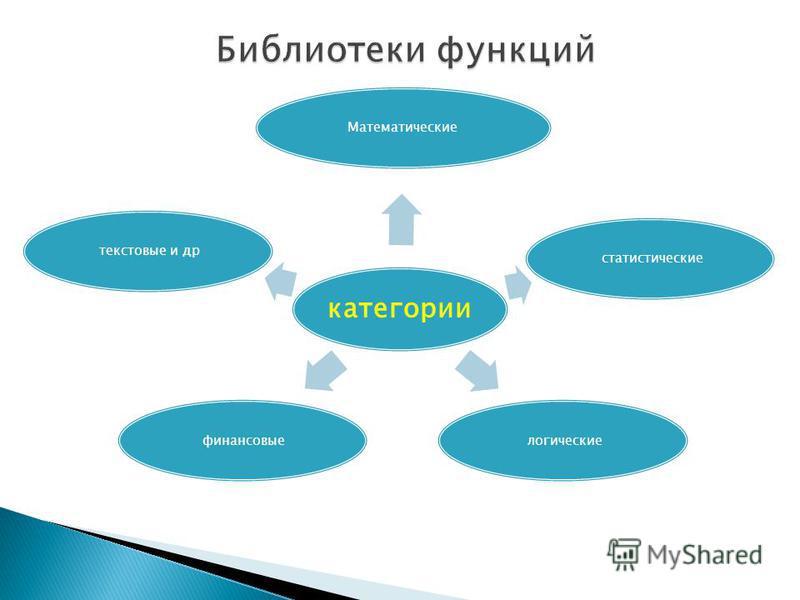 категории Математические статистические логические финансовые текстовые и др