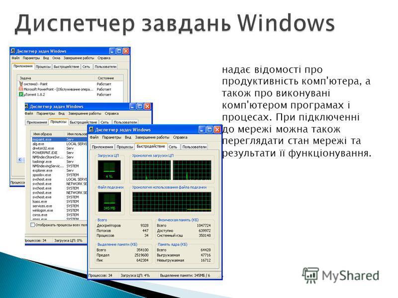 надає відомості про продуктивність комп'ютера, а також про виконувані комп'ютером програмах і процесах. При підключенні до мережі можна також переглядати стан мережі та результати її функціонування.