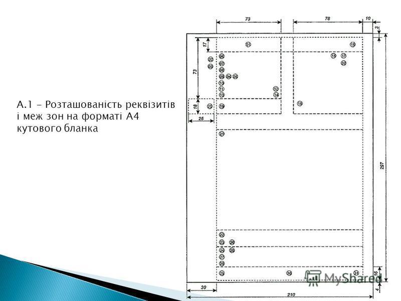 А.1 - Розташованість реквізитів і меж зон на форматі А4 кутового бланка