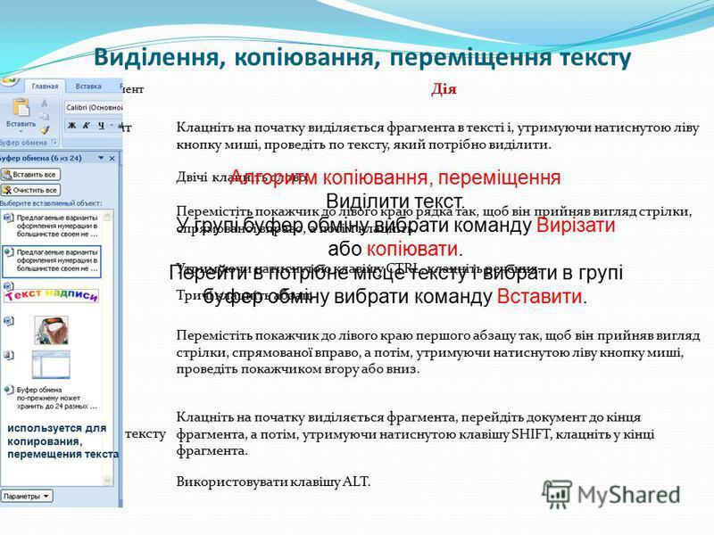 Виділення, копіювання, переміщення тексту Виділяється елемент Дія Будь-який фрагмент тексту Клацніть на початку виділяється фрагмента в тексті і, утримуючи натиснутою ліву кнопку миші, проведіть по тексту, який потрібно виділити. СловоДвічі клацніть