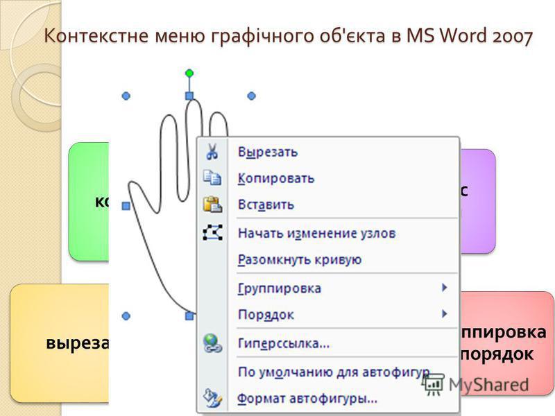 Контекстне меню графічного об ' єкта в MS Word 2007 объект вырезатькопироватьВставить Работа с узлами Группировка и порядок