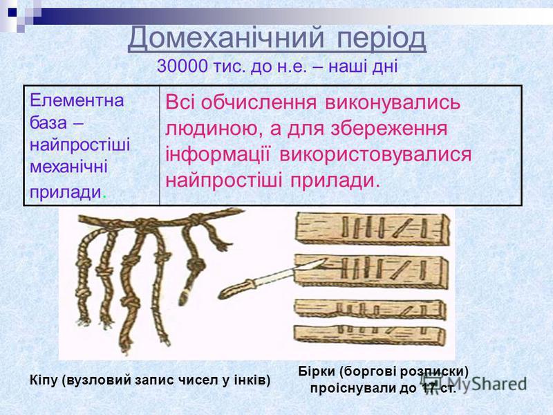 Домеханічний період Домеханічний період 30000 тис. до н.е. – наші дні Елементна база – найпростіші механічні прилади. Всі обчислення виконувались людиною, а для збереження інформації використовувалися найпростіші прилади. Кіпу (вузловий запис чисел у