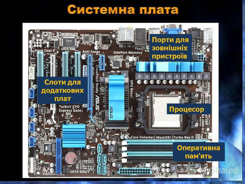 Процесор Оперативна пам'ять Порти для зовнішніх пристроїв Слоти для додаткових плат